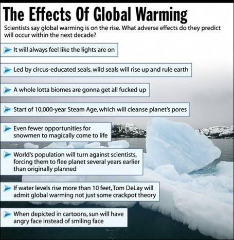 essay writing tips to effects of global warming essay the greenhouse effect is what is causing the temperature on the earth to rise climatological factors that increase the probability